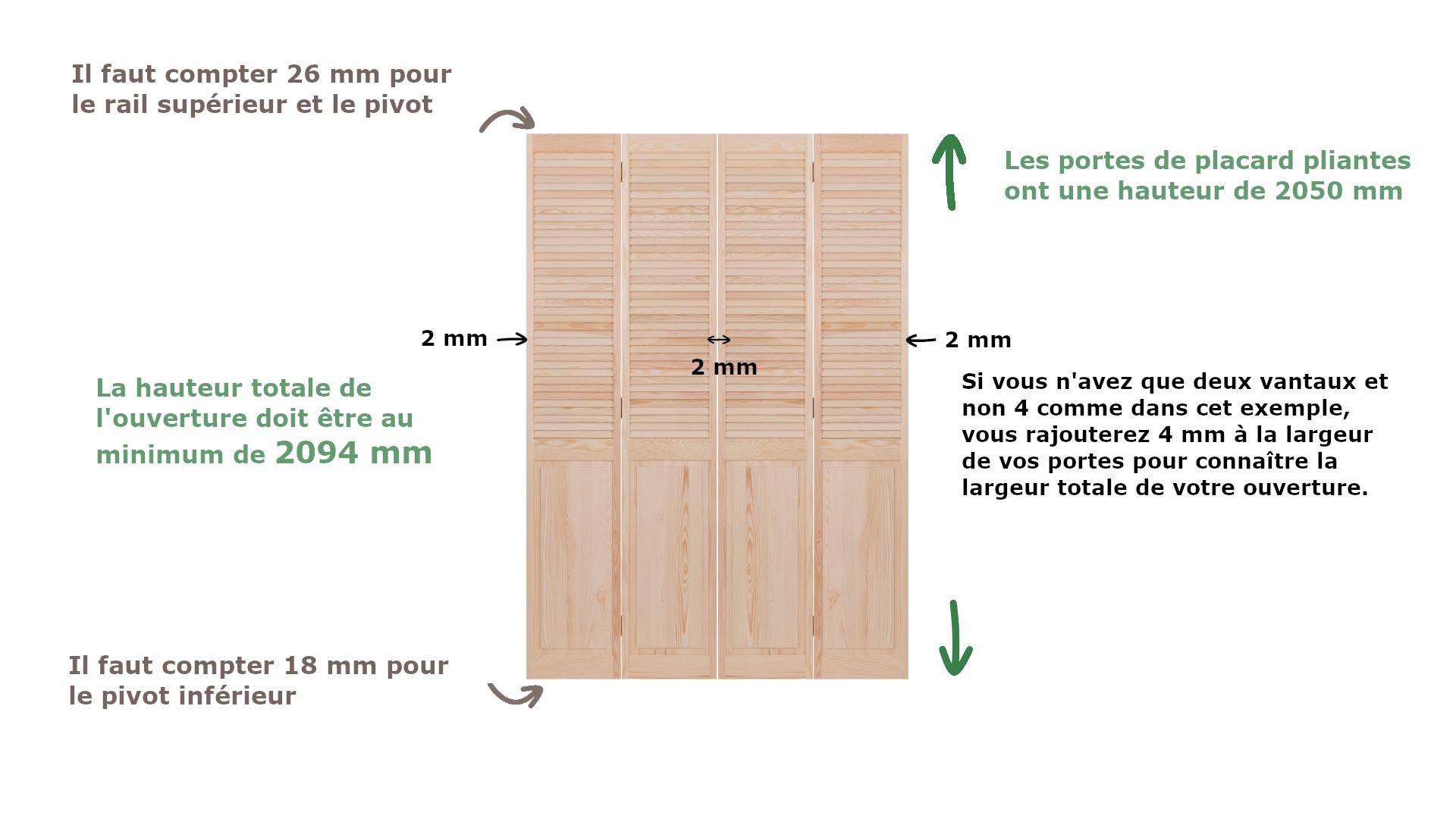 Mesures du cadre ouverture pour installer portes placard coulissantes pliantes Woodup